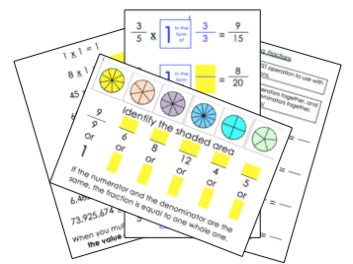 Equivalent Fractions: an investigative scheme of work for KS2
