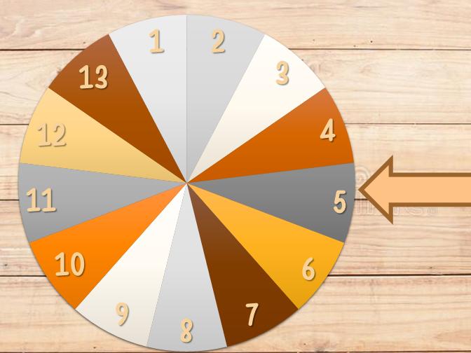 Plenary Wheel