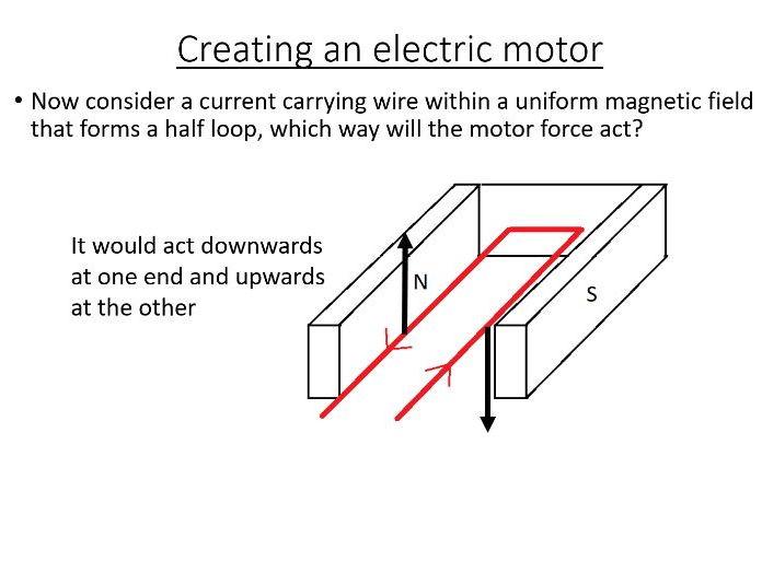 GCSE Science / Physics / (AQA P7) Electric Motors (Lesson plan & PowerPoint)