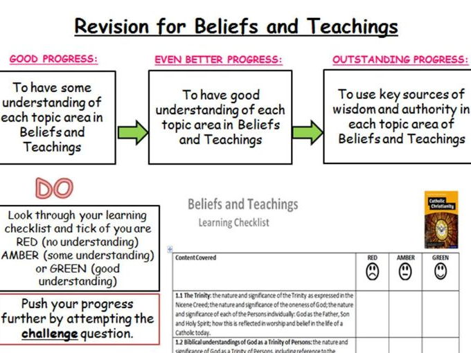Revision lesson for Beliefs and Teachings including PLC - New Edexcel Specification