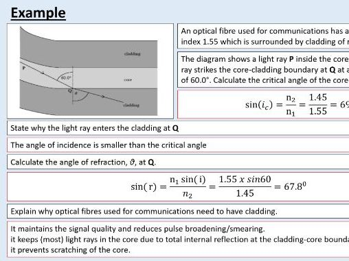 A level Physics (5.3) Total internal reflection (Optics)