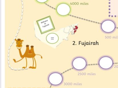 Book Month Reading Competition- UAE