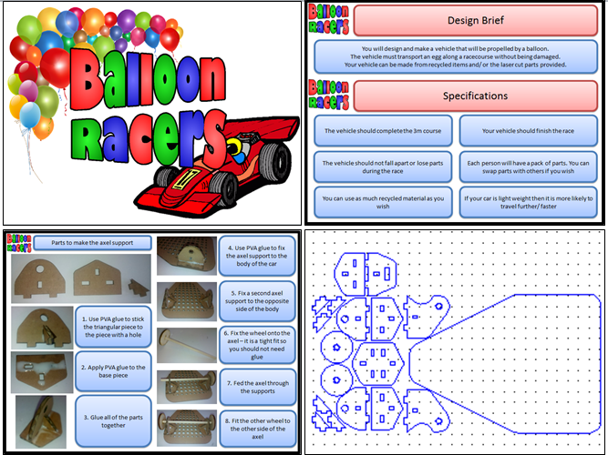 Balloon Race Car 2D Design parts and instructions for students Year 6 - 7 transition