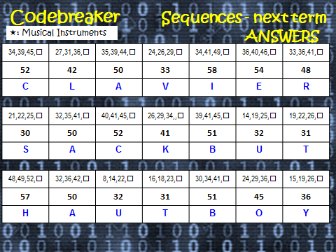 Differentiated Codebreaker: Quadratic Sequences- Missing Terms