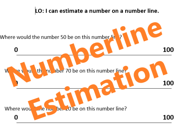 Estimating Numbers On A Number Line.