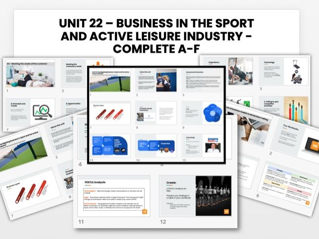 L3 BTEC Sport Unit 22 - Business in Sport Industry - COMPLETE A-F