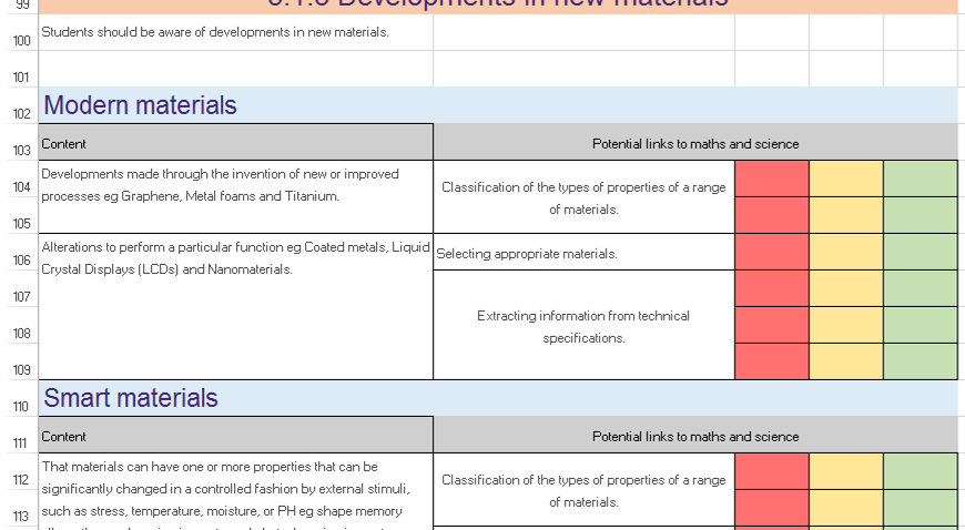 AQA Design and Technology 1-9 core content - easily arranged for quick reference