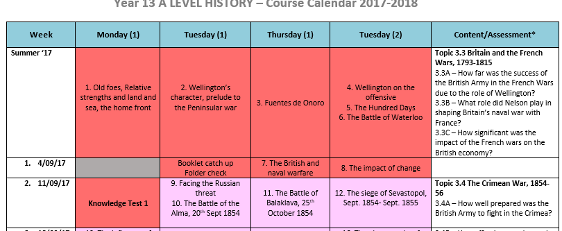British Experience of Warfare (Paper 3) Edexcel Student SoW and Course Calendar