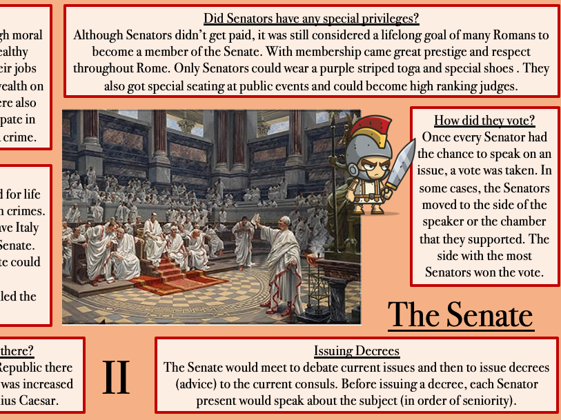 How was Ancient Rome governed?