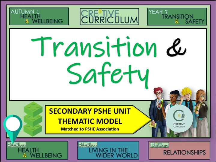 Thematic PSHE Transition and Safety - Health & Wellbeing