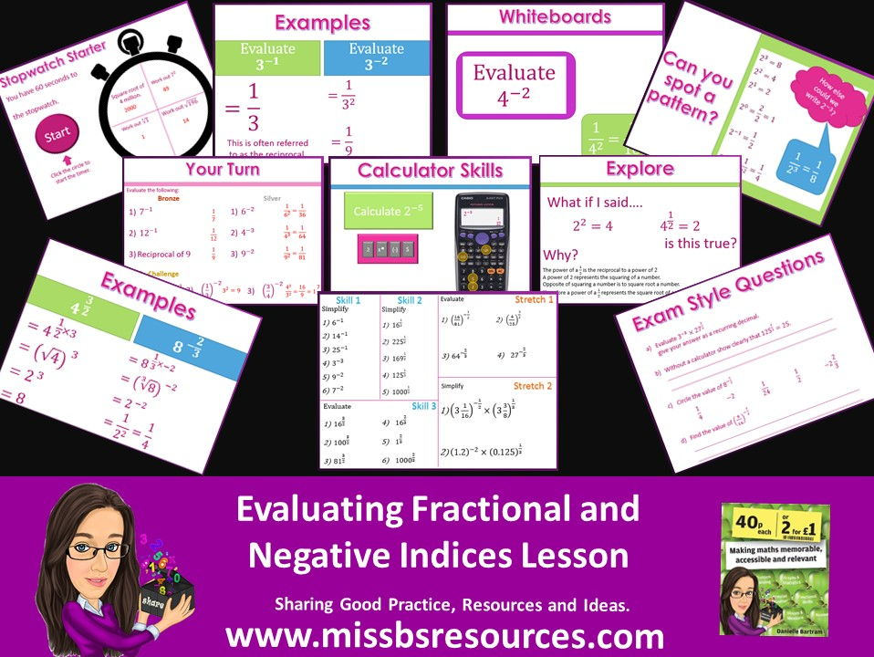 Fractional and Negative Laws of Indices Full Lesson: Examples, Quizzes, Differentiated & Exam Qs