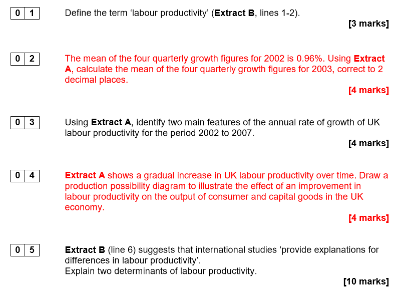 Additional Practice 'Past' Papers for AQA AS-level Economics (new spec) x3