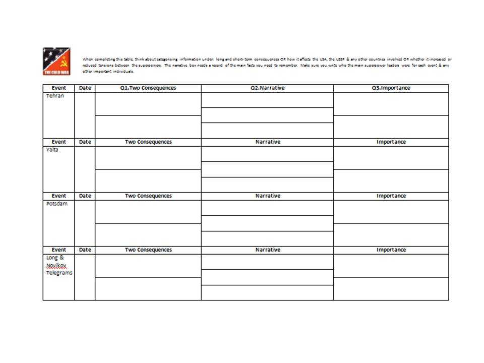 9-1 GCSE History - Cold War Revision Grid