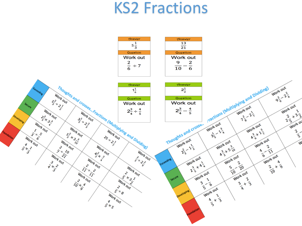 Ks2 Fractions  Addition And Subtraction  Tasks By