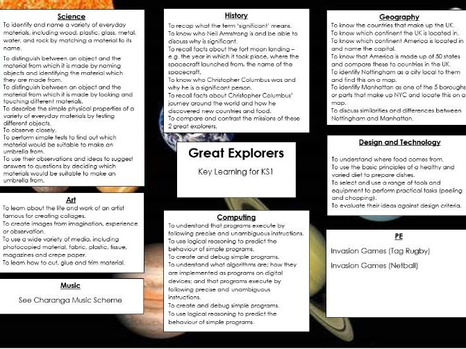 Great Explorers Topic Overview