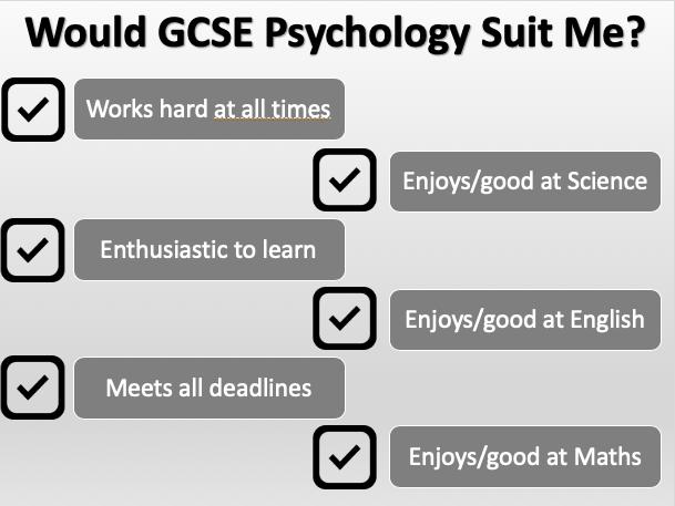 Edexcel GCSE 9-1 Psychology assembly PowerPoint