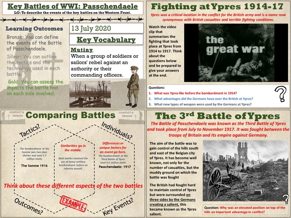 Conflict & Tension 1894 - 1918: Passchendaele