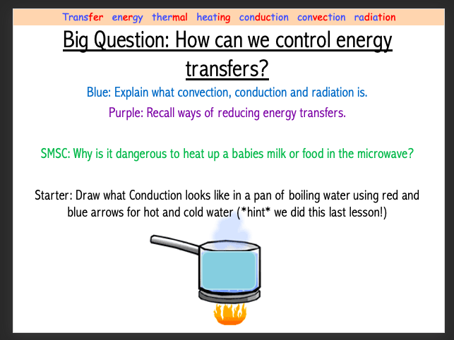 Year 8 Controlling Transfers of temperature  lesson (8Kc)