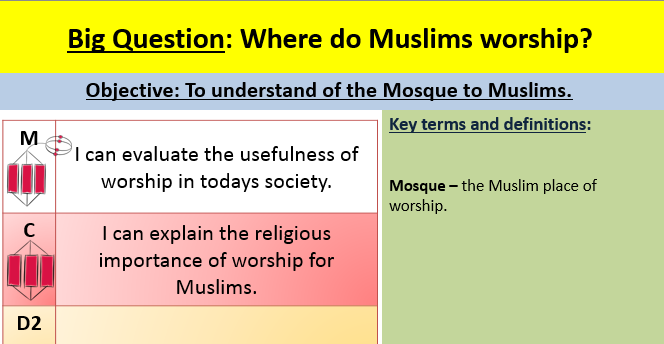 Mosque lesson