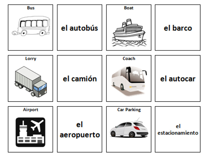 Transport: Spanish Vocabulary Card Sort