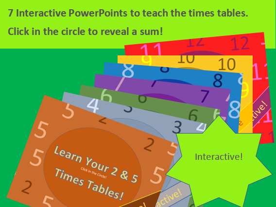 Teach the Times Tables - Interactive PowerPoints