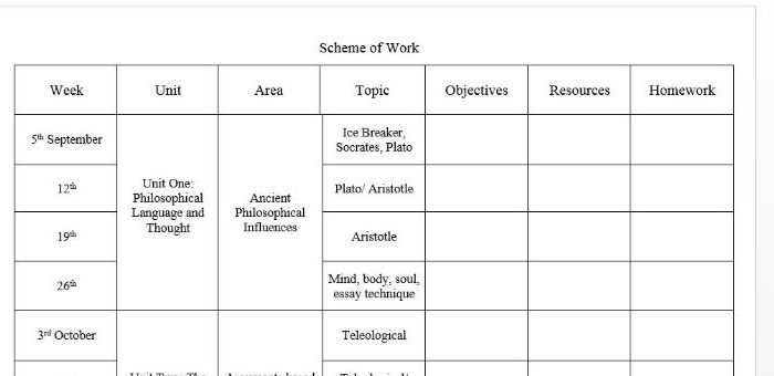 Scheme of Work for AS OCR Religious Studies
