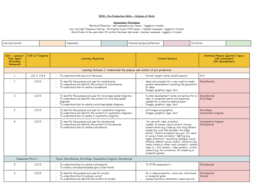 R081 - Creative I-Media Exam - Scheme of Work