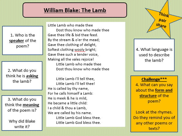 The Lamb and The Tyger: William Blake