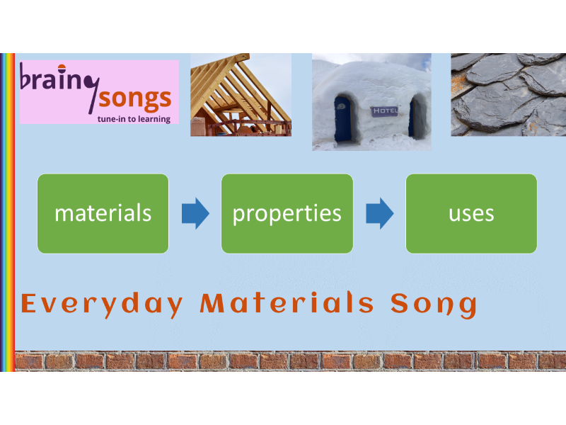 EVERYDAY MATERIALS for Year 1
