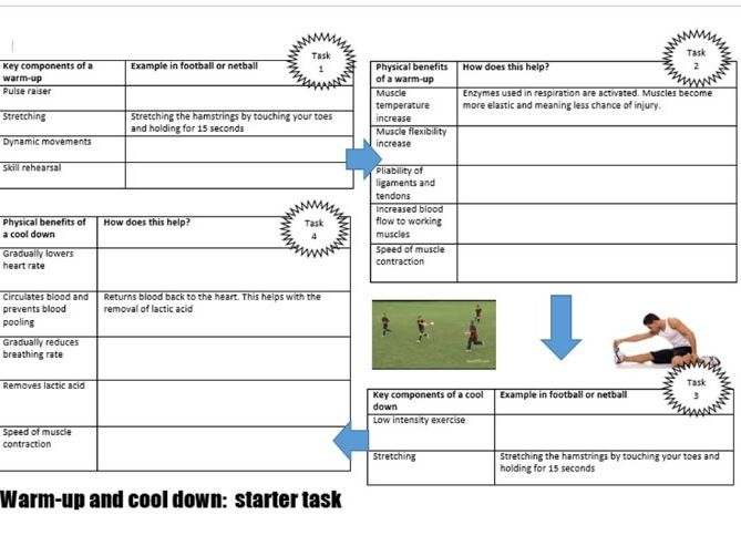 Differentiated worksheets for all topics for Physical factors affecting  performance (01) (Paper 1)