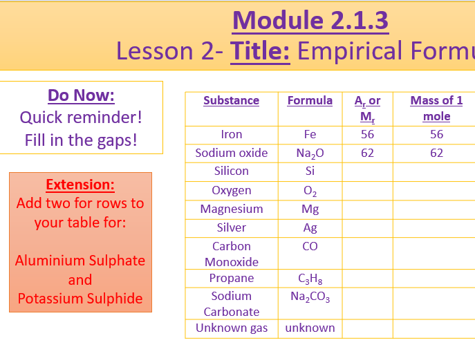 A Level Chemistry  OCR A Module 2.1.3