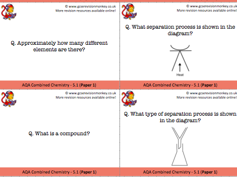 Combined Chemistry Revision Cards