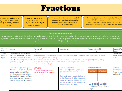 Y1 Summer Block 2: Fractions Weekly Plans (follows White Rose small steps guidance)