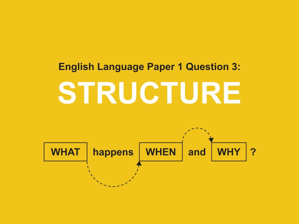 AQA Language Paper 1 Question 3 TOP TIPS