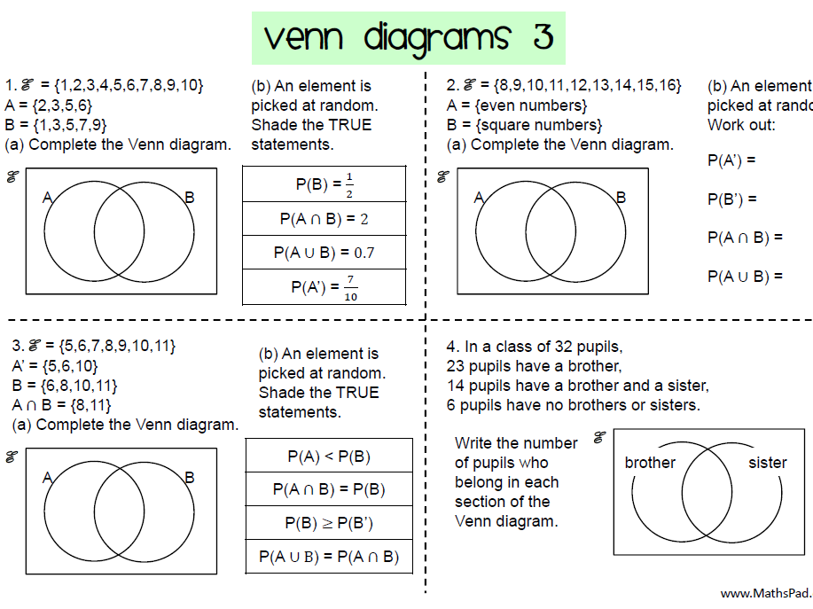 Venn Diagrams Worksheets for GCSE 91 Maths by MathspadUK – Venn Diagram Worksheet