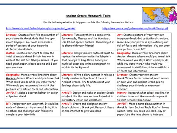 Ancient Greece Homework Tasks