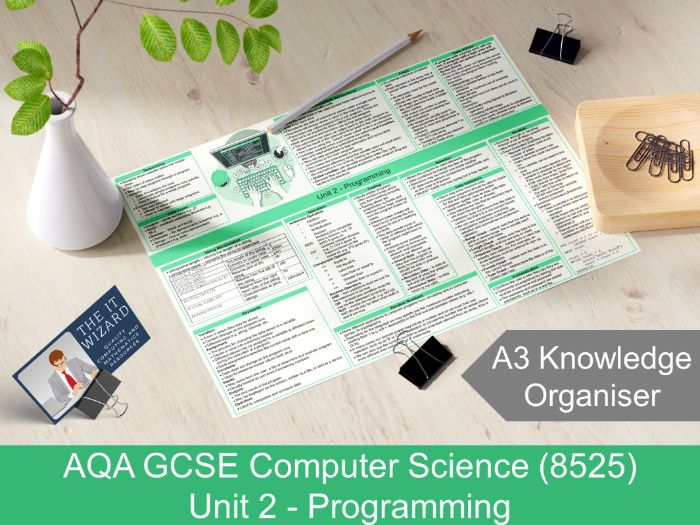AQA GCSE 8525 Unit 2 Programming Knowledge Organiser Revision Mat (Computer Science)