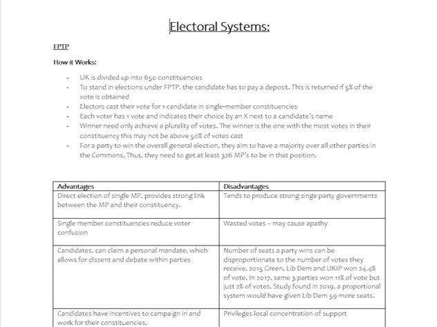 Electoral System Notes