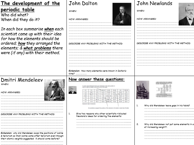 KS4 Periodic table historical development teacher ppt includes – Endothermic Exothermic Worksheet