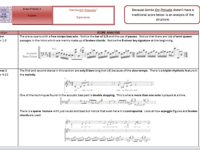 "GCSE 9-1 Music Edexcel ""Samba Em Preludio"" Esperanza partial SCORE ANALYSIS"