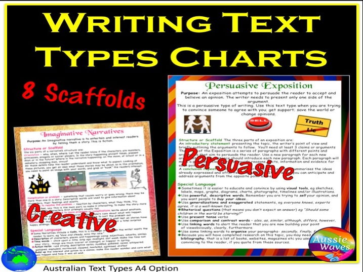 Writing Text Type Posters with Scaffolding for Writing and Literacy Centres