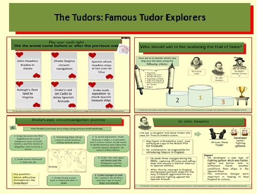 The Tudors: Famous Tudor Explorers and Navigators - Drake, Hawkins and Raleigh