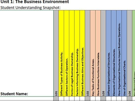Cambridge Technical Business Unit 1 PLC