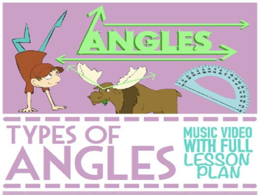 Types of Angles: KS2 Game And Multimedia Activities