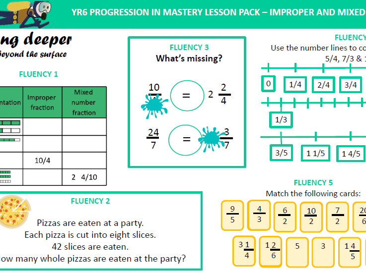 Improper and mixed number fractions
