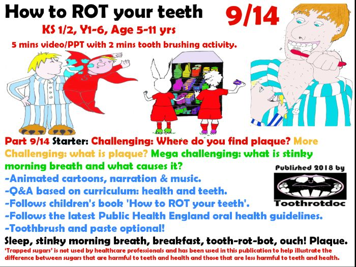 9/14 two minute tooth brushing animated ppt