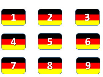 GCSE  German Speaking Game - AQA Theme 2 - Local area + social / global issues