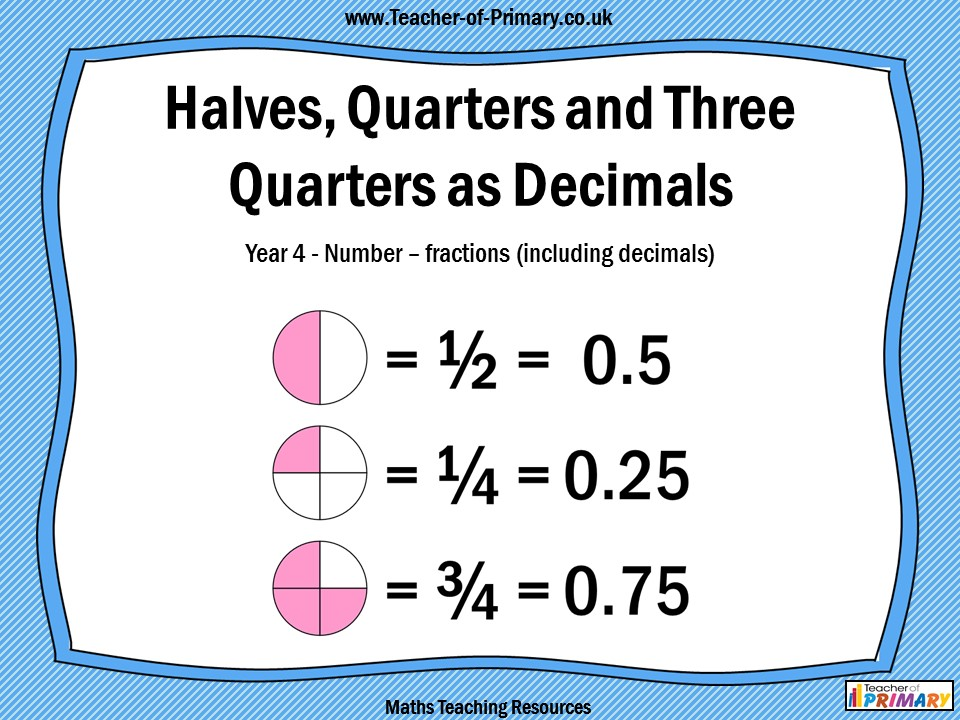 Halves, Quarters and Three Quarters as Decimals - Year 4