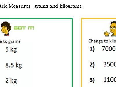 Metric Measures- Differentiated worksheet converting between grams and kgs