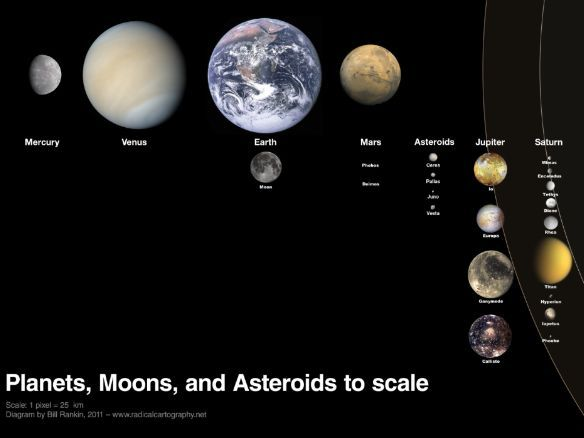 planets moons labeled - photo #5